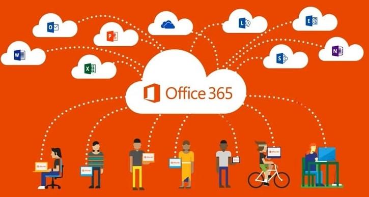 Office 365 diensten